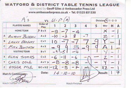 Match Results 101014